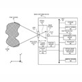 Apple patent hints at super resolution camera mode