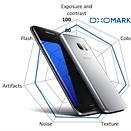 DxOMark Mobile report: Samsung Galaxy S7 edge