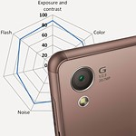 DxOMark Mobile report: Sony Xperia Z3 ties for first