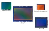 Sony owns an estimated 40.2 percent share of image sensor market