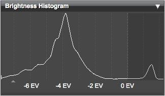 HDRLook_Arcades_HDR_Histogram-001.jpg
